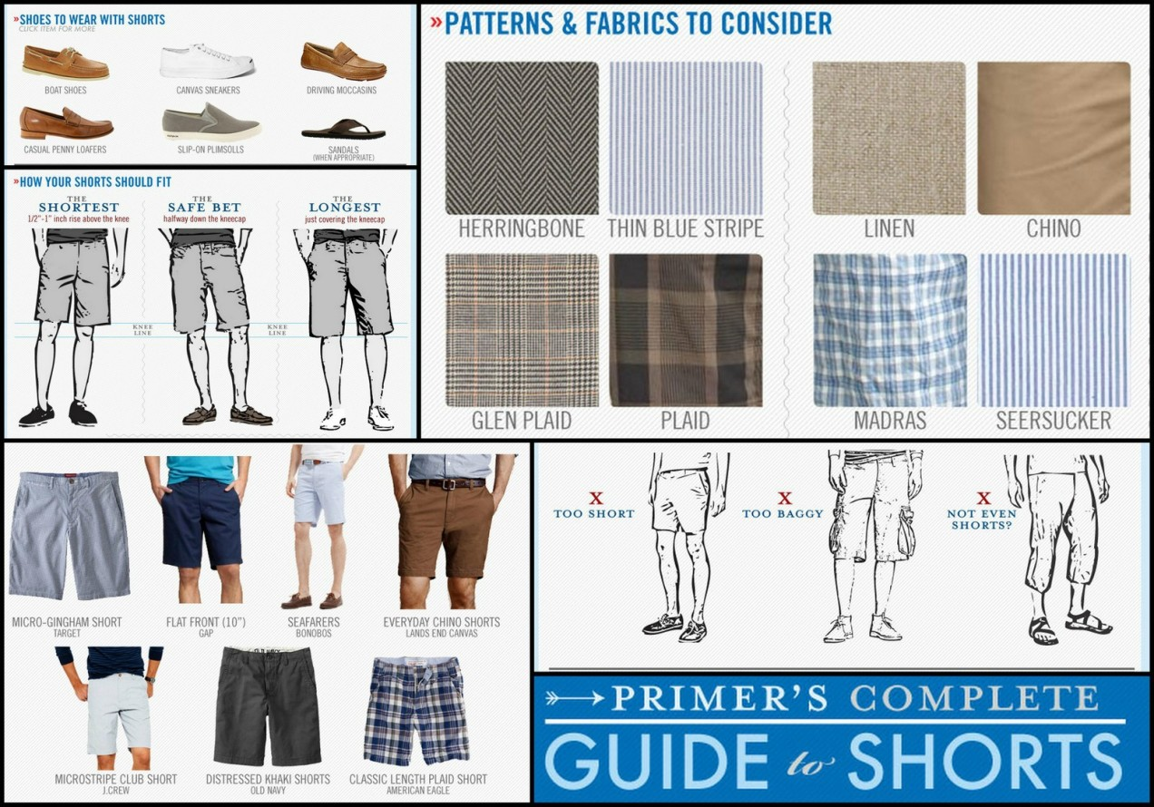 Men's Guide to wearing short Part II