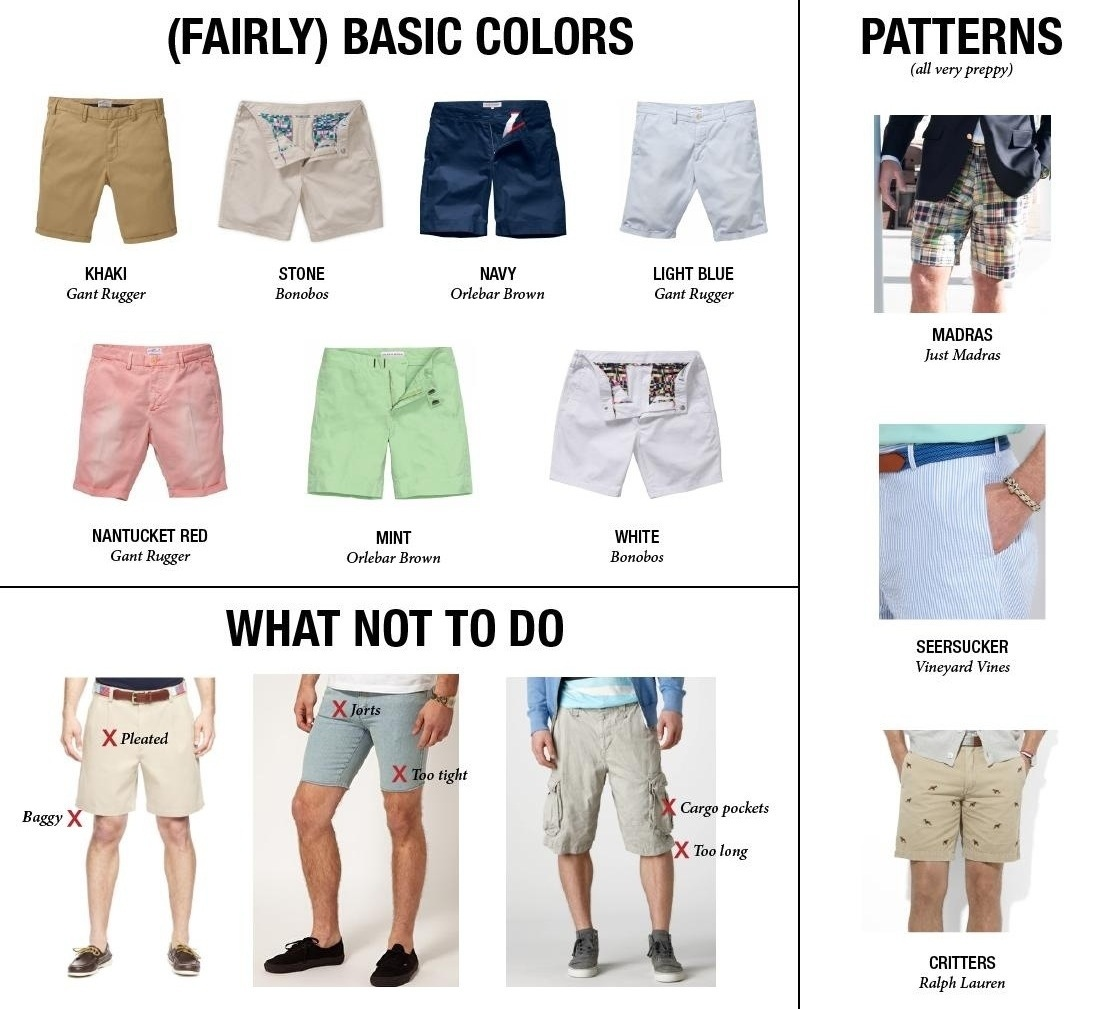 Gentlemen's quick guide to wearing shorts